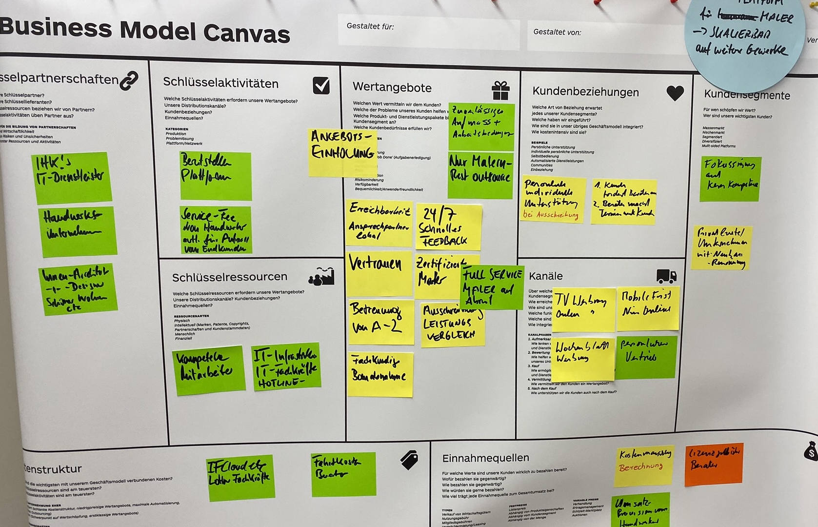 Geschäftsmodellinnovation methodisch vorantreiben